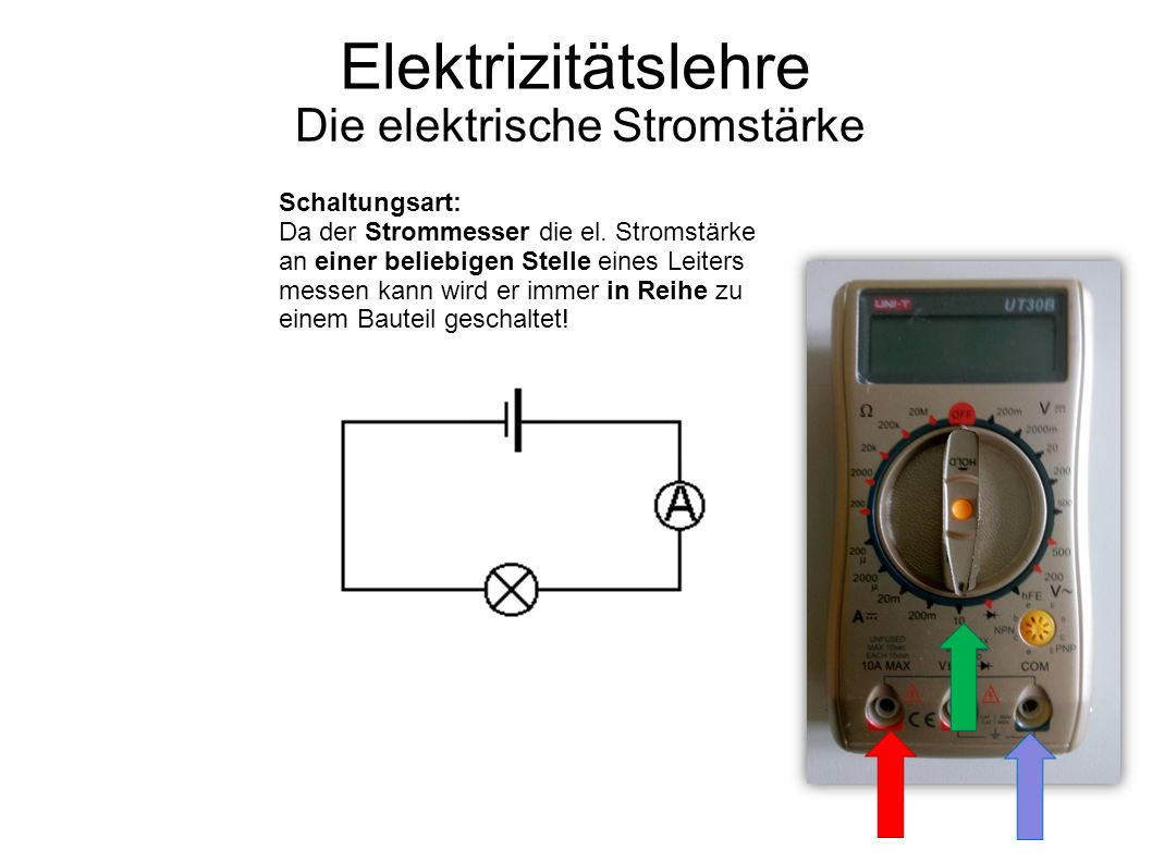 Elektrizitätslehre Die elektrische Stromstärke Im unverzweigten Stromkreis ist die elektrische Stromstärke an allen Stellen gleich groß.