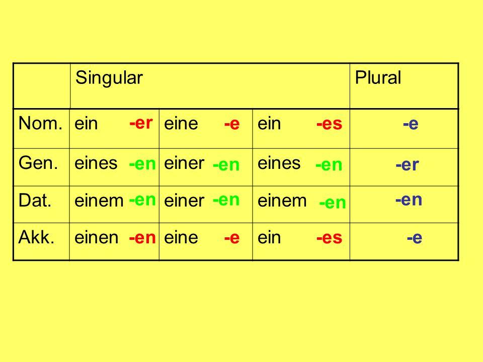 SingularPlural Nom.eineineein Gen.eineseinereines Dat.einemeinereinem Akk.eineneineein -er -en-e -en -es -en -e -er -en -e