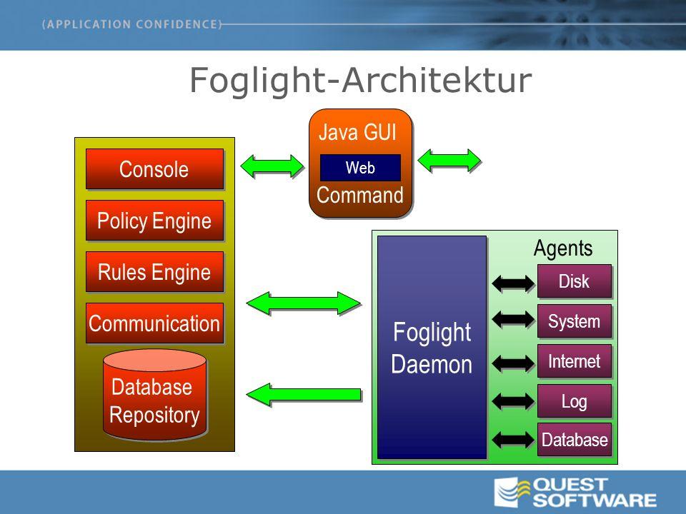 Command Foglight-Architektur Database Repository Database Repository Communication Console Rules Engine Foglight Daemon Foglight Server Foglight Host