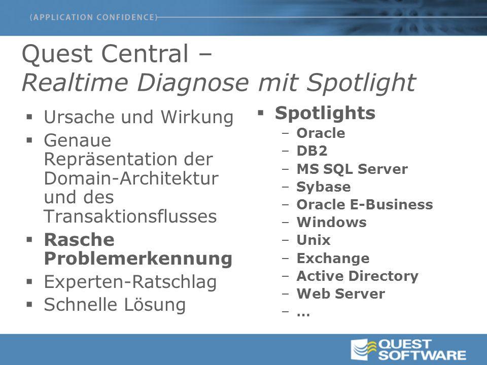 Quest Central – Realtime Diagnose mit Spotlight  Ursache und Wirkung  Genaue Repräsentation der Domain-Architektur und des Transaktionsflusses  Ras