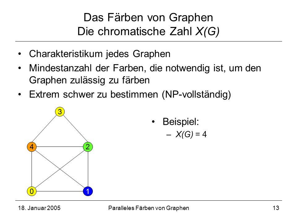 18. Januar 2005Paralleles Färben von Graphen13 Das Färben von Graphen Die chromatische Zahl X(G) Charakteristikum jedes Graphen Mindestanzahl der Farb