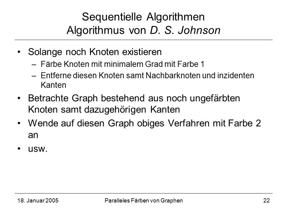 18. Januar 2005Paralleles Färben von Graphen22 Sequentielle Algorithmen Algorithmus von D.