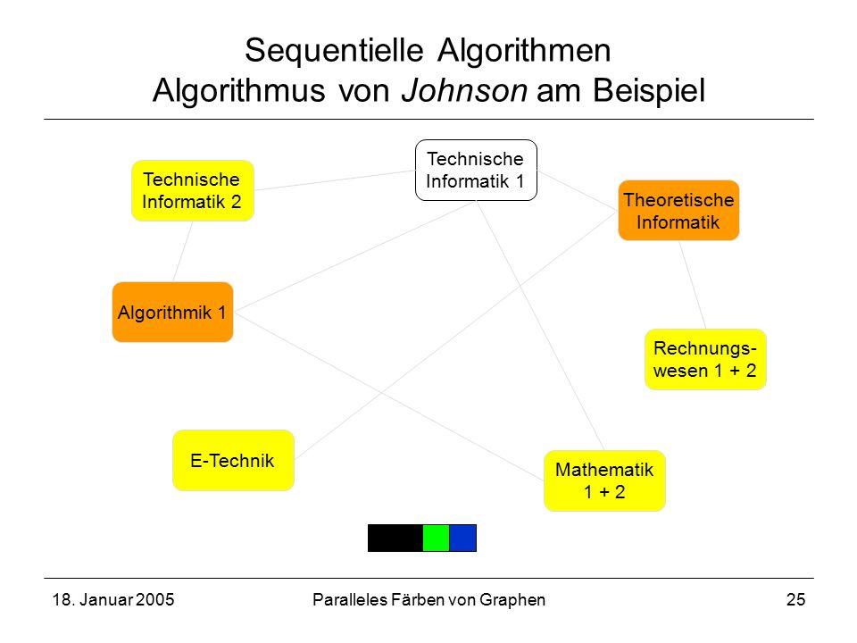 18. Januar 2005Paralleles Färben von Graphen25 Sequentielle Algorithmen Algorithmus von Johnson am Beispiel Technische Informatik 2 Technische Informa