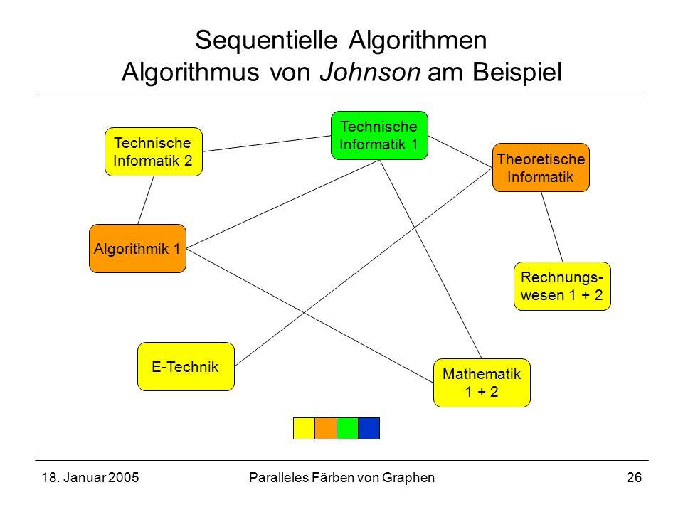 18. Januar 2005Paralleles Färben von Graphen26 Sequentielle Algorithmen Algorithmus von Johnson am Beispiel Technische Informatik 2 Technische Informa