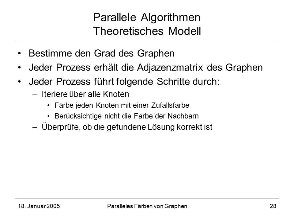 18. Januar 2005Paralleles Färben von Graphen28 Parallele Algorithmen Theoretisches Modell Bestimme den Grad des Graphen Jeder Prozess erhält die Adjaz