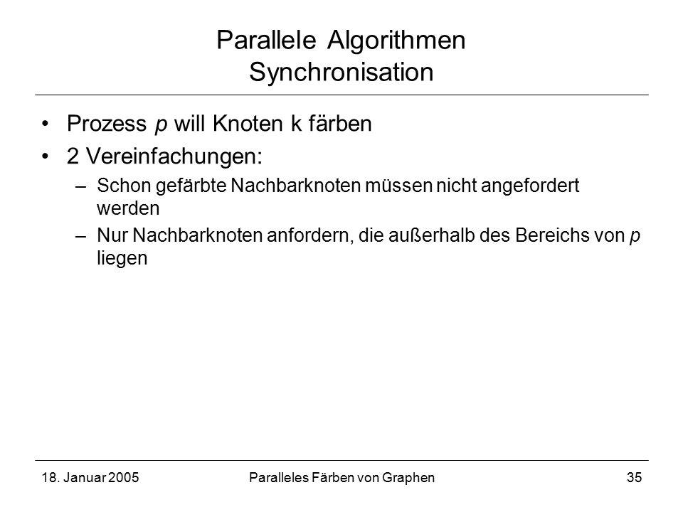 18. Januar 2005Paralleles Färben von Graphen35 Parallele Algorithmen Synchronisation Prozess p will Knoten k färben 2 Vereinfachungen: –Schon gefärbte