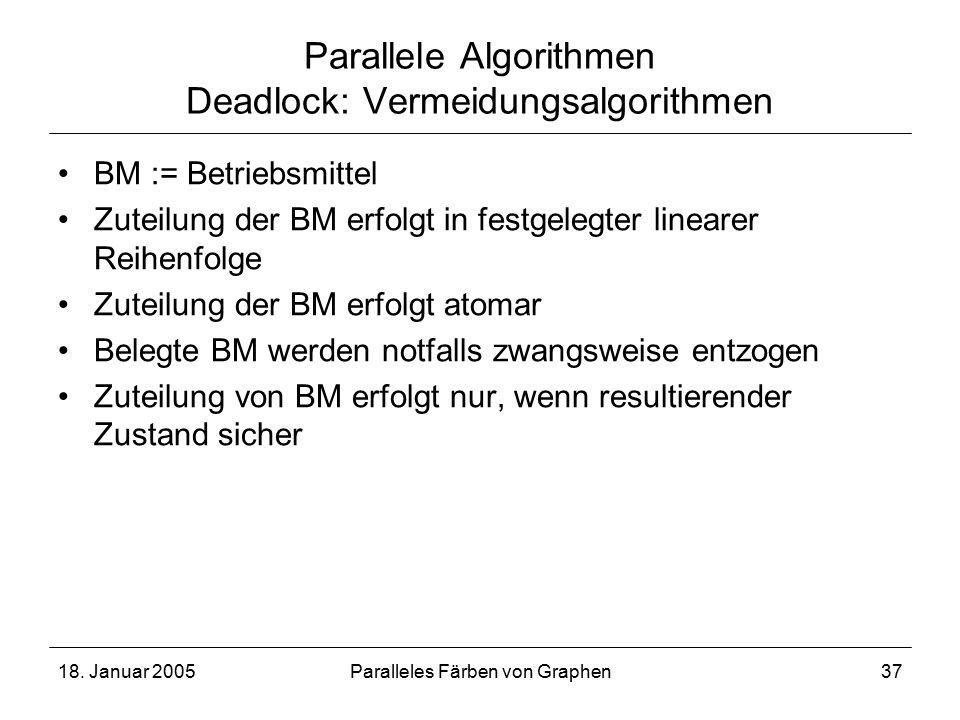 18. Januar 2005Paralleles Färben von Graphen37 Parallele Algorithmen Deadlock: Vermeidungsalgorithmen BM := Betriebsmittel Zuteilung der BM erfolgt in