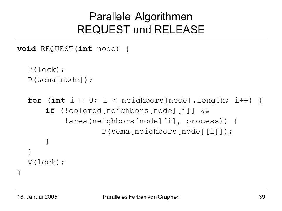18. Januar 2005Paralleles Färben von Graphen39 Parallele Algorithmen REQUEST und RELEASE void REQUEST(int node) { P(lock); P(sema[node]); for (int i =