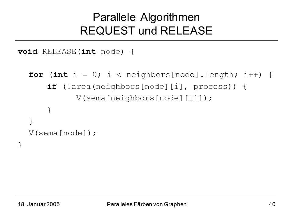 18. Januar 2005Paralleles Färben von Graphen40 Parallele Algorithmen REQUEST und RELEASE void RELEASE(int node) { for (int i = 0; i < neighbors[node].