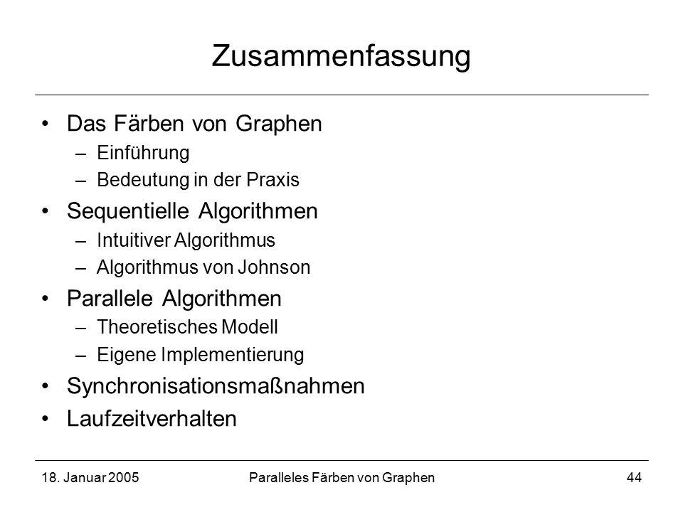 18. Januar 2005Paralleles Färben von Graphen44 Zusammenfassung Das Färben von Graphen –Einführung –Bedeutung in der Praxis Sequentielle Algorithmen –I