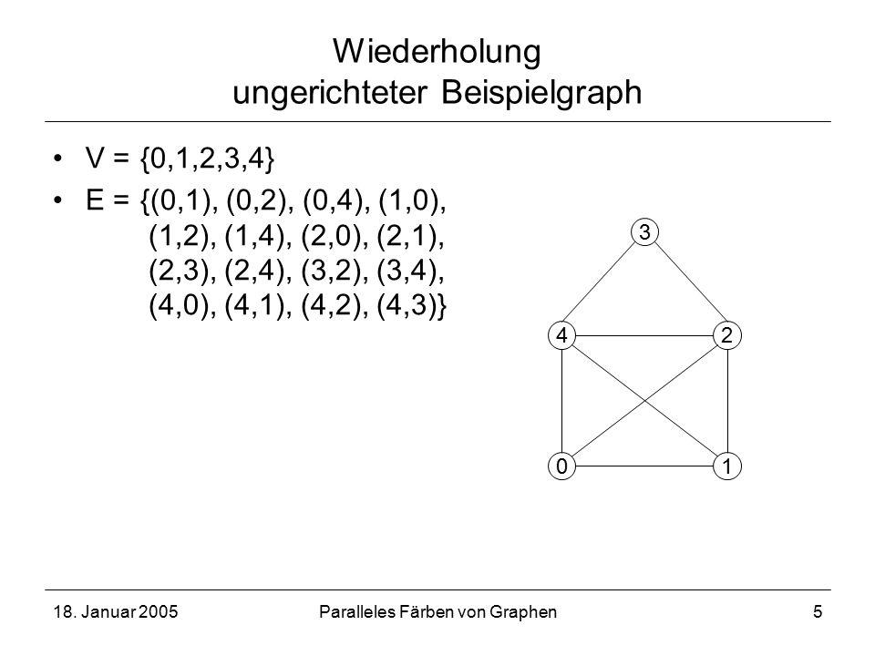 18. Januar 2005Paralleles Färben von Graphen5 Wiederholung ungerichteter Beispielgraph V ={0,1,2,3,4} E ={(0,1), (0,2), (0,4), (1,0), (1,2), (1,4), (2