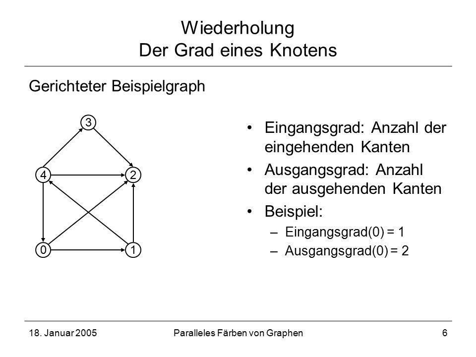 18. Januar 2005Paralleles Färben von Graphen6 Wiederholung Der Grad eines Knotens Gerichteter Beispielgraph Eingangsgrad: Anzahl der eingehenden Kante