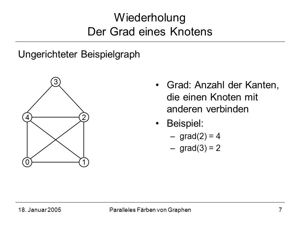 18. Januar 2005Paralleles Färben von Graphen7 Wiederholung Der Grad eines Knotens Ungerichteter Beispielgraph Grad: Anzahl der Kanten, die einen Knote