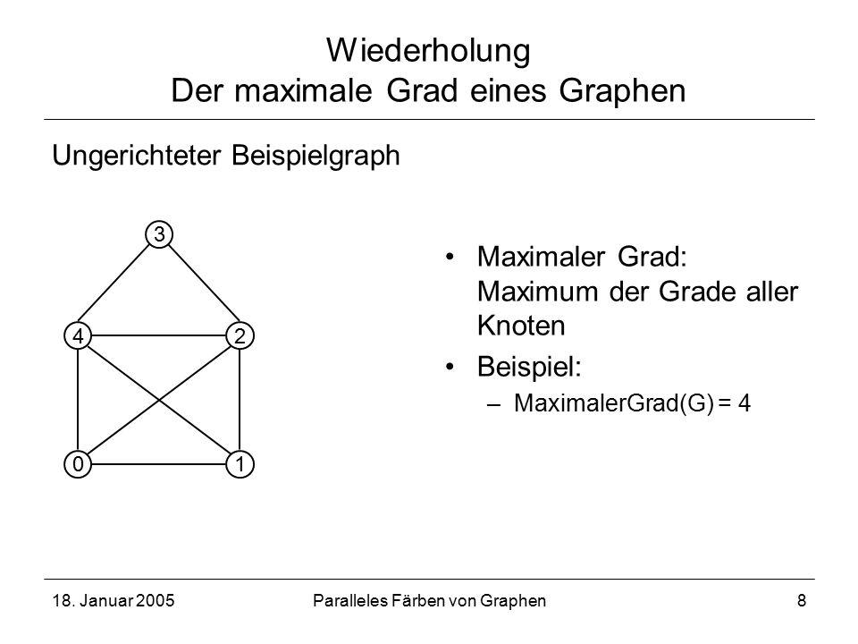 18. Januar 2005Paralleles Färben von Graphen8 Wiederholung Der maximale Grad eines Graphen Ungerichteter Beispielgraph Maximaler Grad: Maximum der Gra