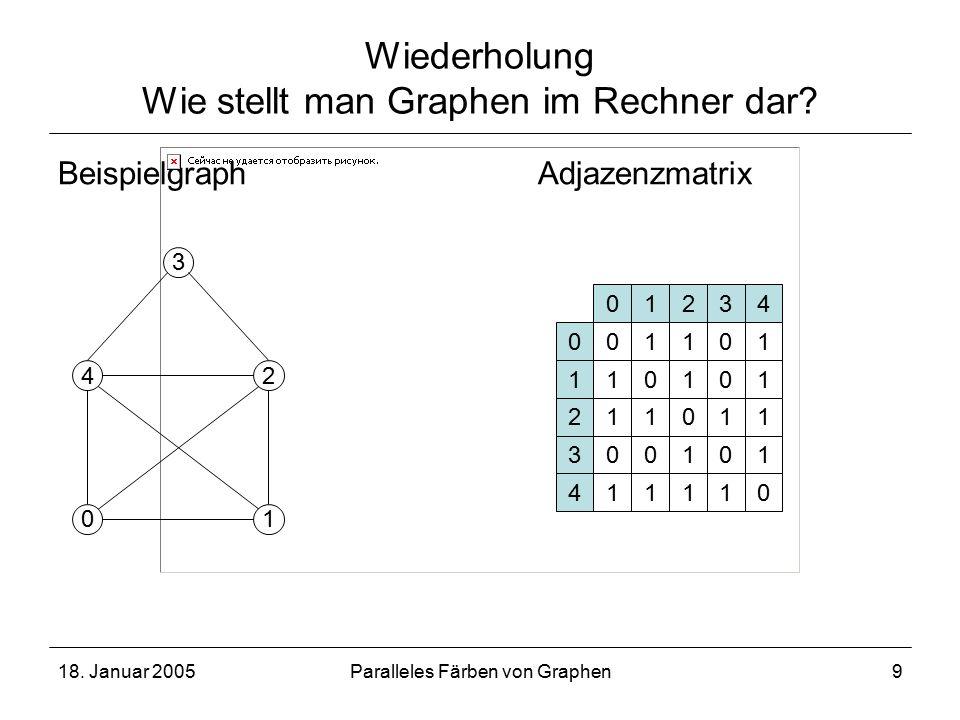 18. Januar 2005Paralleles Färben von Graphen9 Wiederholung Wie stellt man Graphen im Rechner dar.