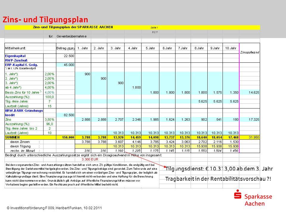 © Investitionsförderung F 009, Heribert Funken, 10.02.2011 Tilgungsdienst: € 10.313,00 ab dem 3. Jahr Tragbarkeit in der Rentabilitätsvorschau ?! Zins