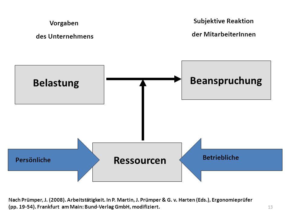 13 Belastung Beanspruchung Ressourcen Vorgaben des Unternehmens Subjektive Reaktion der MitarbeiterInnen Persönliche Betriebliche Nach Prümper, J.