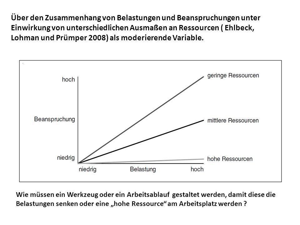 Über den Zusammenhang von Belastungen und Beanspruchungen unter Einwirkung von unterschiedlichen Ausmaßen an Ressourcen ( Ehlbeck, Lohman und Prümper 2008) als moderierende Variable.