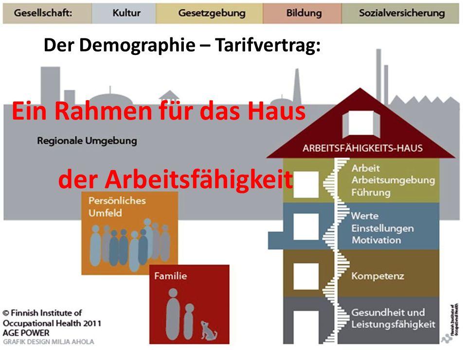 Der Demographie – Tarifvertrag: Ein Rahmen für das Haus der Arbeitsfähigkeit