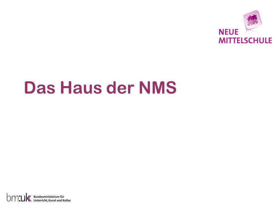Das Haus der NMS