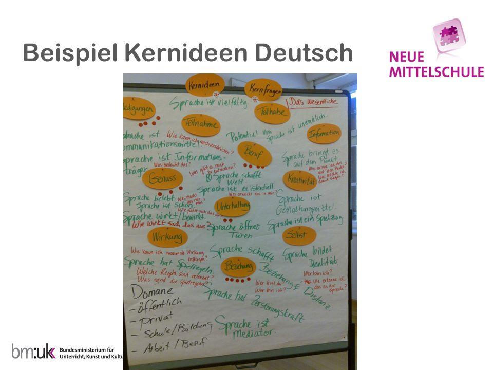 Beispiel Kernideen Deutsch