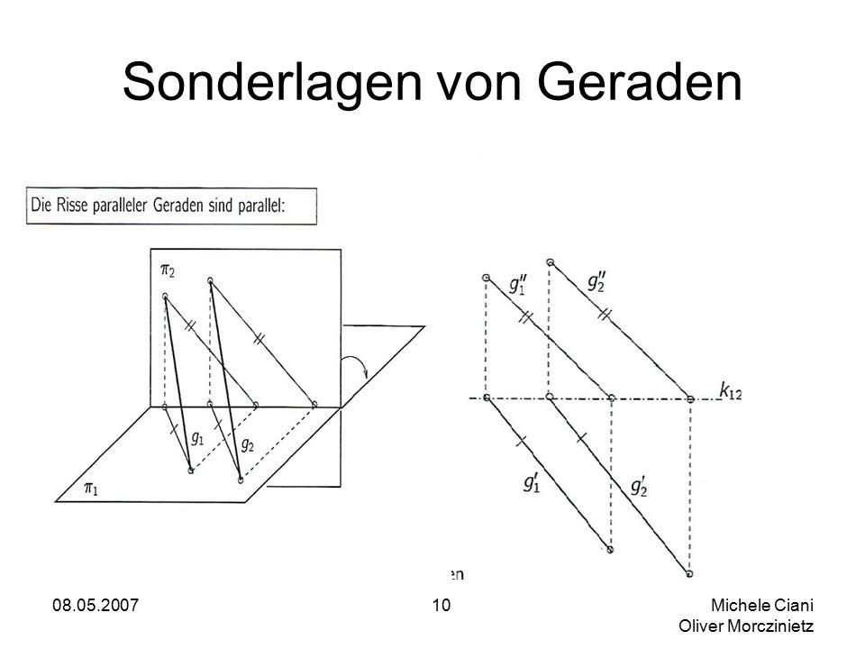 08.05.2007 Michele Ciani Oliver Morczinietz 10 Sonderlagen von Geraden