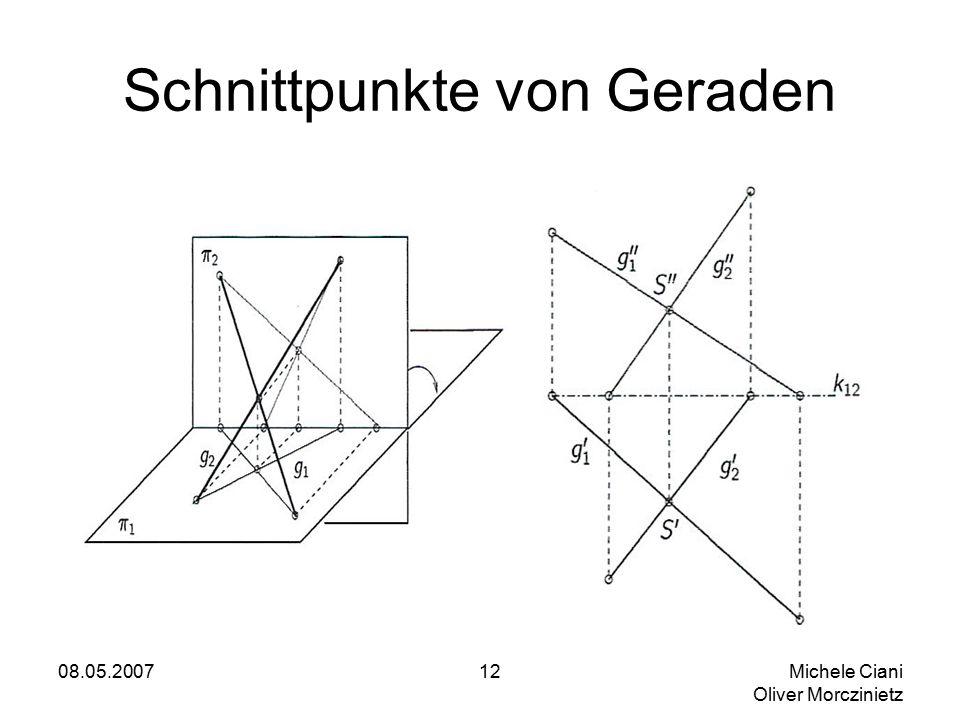 08.05.2007 Michele Ciani Oliver Morczinietz 12 Schnittpunkte von Geraden