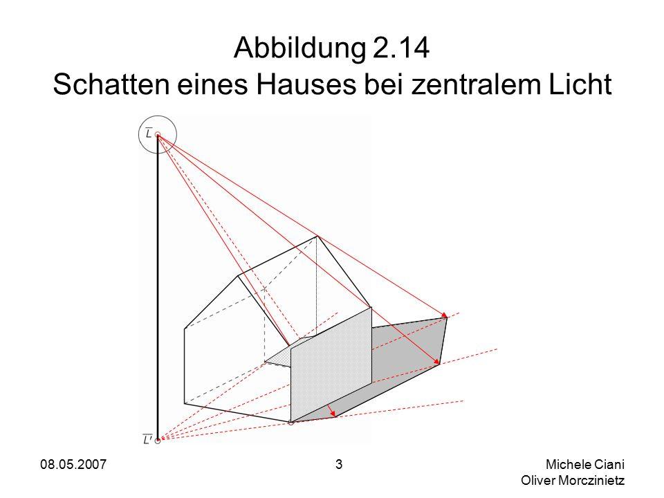 08.05.2007 Michele Ciani Oliver Morczinietz 3 Abbildung 2.14 Schatten eines Hauses bei zentralem Licht