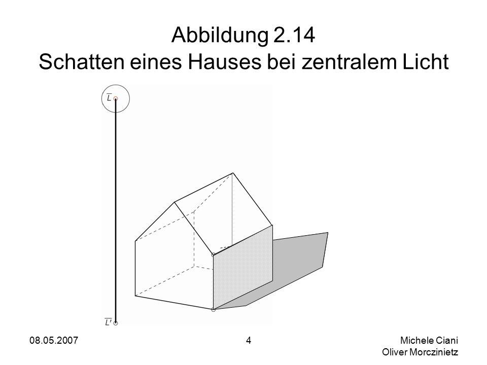 08.05.2007 Michele Ciani Oliver Morczinietz 4 Abbildung 2.14 Schatten eines Hauses bei zentralem Licht