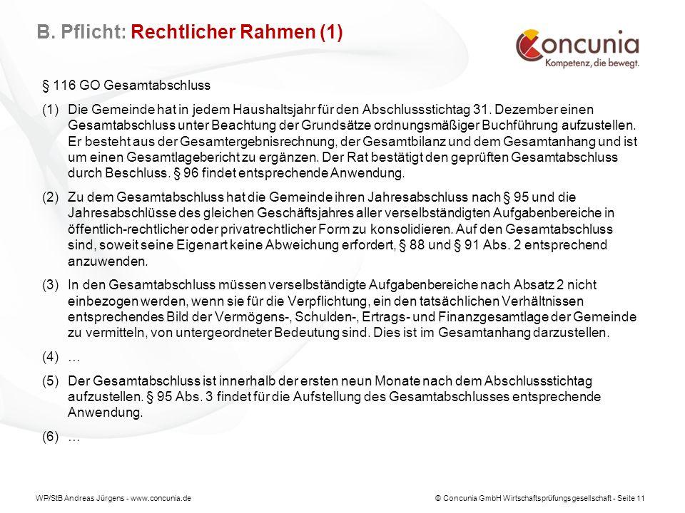 WP/StB Andreas Jürgens - www.concunia.de© Concunia GmbH Wirtschaftsprüfungsgesellschaft - Seite 11 § 116 GO Gesamtabschluss (1)Die Gemeinde hat in jedem Haushaltsjahr für den Abschlussstichtag 31.