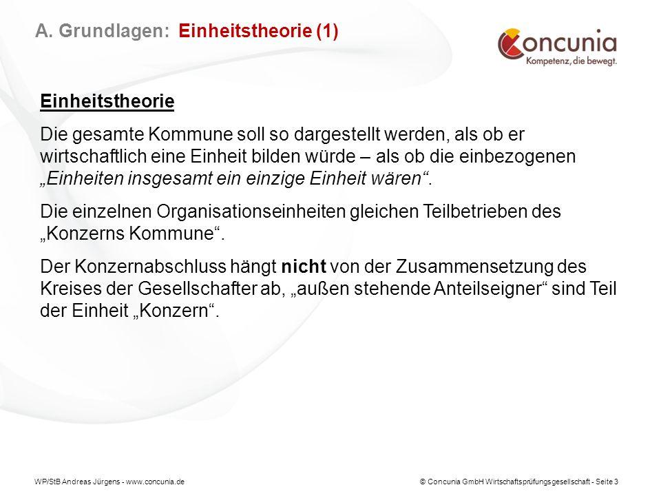 """WP/StB Andreas Jürgens - www.concunia.de© Concunia GmbH Wirtschaftsprüfungsgesellschaft - Seite 3 Einheitstheorie Die gesamte Kommune soll so dargestellt werden, als ob er wirtschaftlich eine Einheit bilden würde – als ob die einbezogenen """"Einheiten insgesamt ein einzige Einheit wären ."""