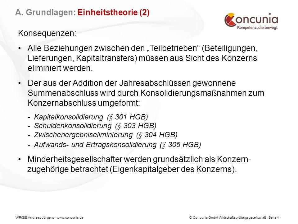 WP/StB Andreas Jürgens - www.concunia.de© Concunia GmbH Wirtschaftsprüfungsgesellschaft - Seite 15 C.