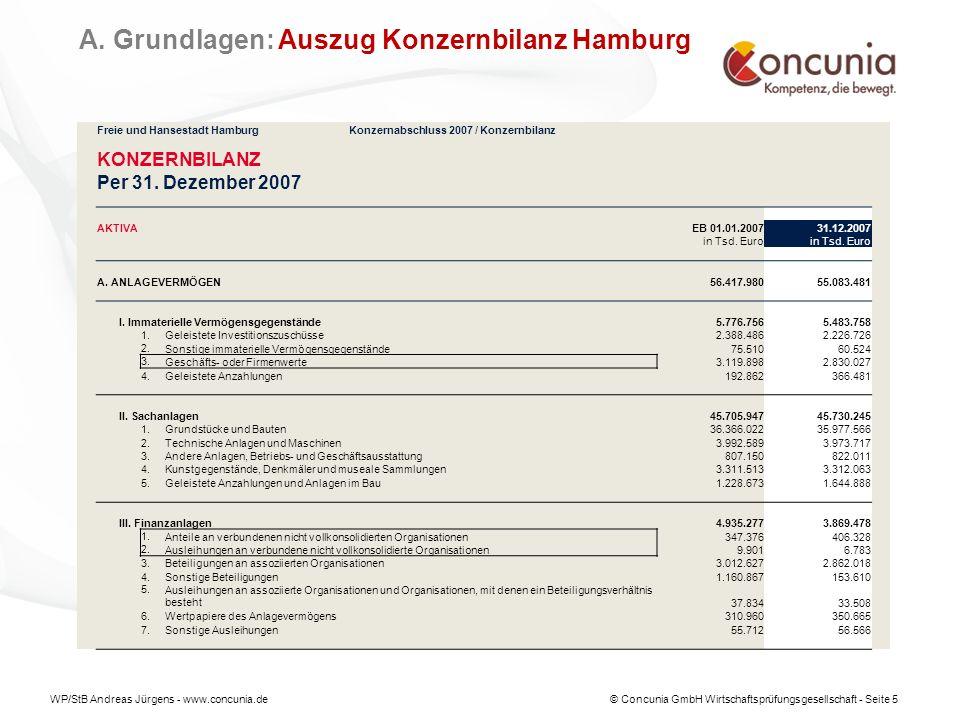 WP/StB Andreas Jürgens - www.concunia.de© Concunia GmbH Wirtschaftsprüfungsgesellschaft - Seite 6 PASSIVA EB 01.01.200731.12.2007 in Tsd.