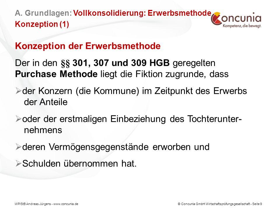 WP/StB Andreas Jürgens - www.concunia.de© Concunia GmbH Wirtschaftsprüfungsgesellschaft - Seite 10 Wertansatz: Für den Wertansatz der Vermögensgegenstände der Tochter in der Konzernbilanz gelten nun die neuen, aus Konzernsicht zutreffenden Anschaffungskosten.
