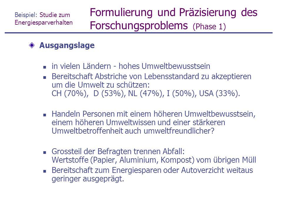 Beispiel: Studie zum Energiesparverhalten Formulierung und Präzisierung des Forschungsproblems (Phase 1) Ausgangslage in vielen Ländern - hohes Umweltbewusstsein Bereitschaft Abstriche von Lebensstandard zu akzeptieren um die Umwelt zu schützen: CH (70%), D (53%), NL (47%), I (50%), USA (33%).