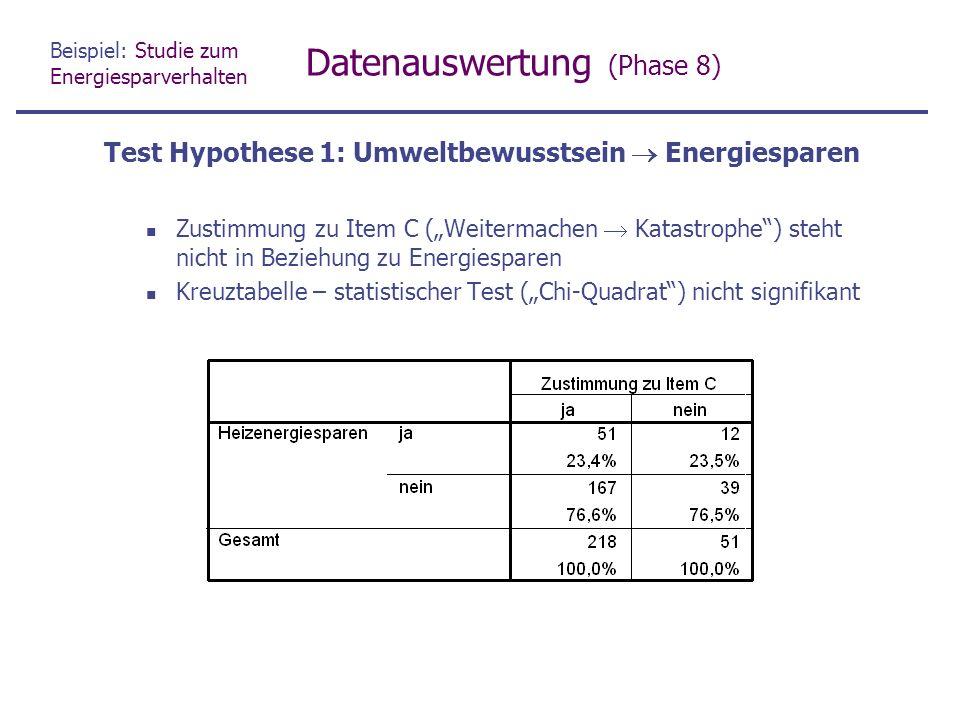 """Beispiel: Studie zum Energiesparverhalten Datenauswertung (Phase 8) Zustimmung zu Item C (""""Weitermachen  Katastrophe ) steht nicht in Beziehung zu Energiesparen Kreuztabelle – statistischer Test (""""Chi-Quadrat ) nicht signifikant Test Hypothese 1: Umweltbewusstsein  Energiesparen"""