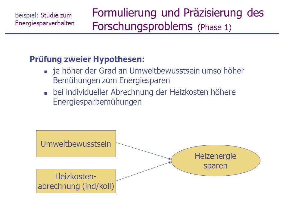 Beispiel: Studie zum Energiesparverhalten Datenauswertung (Phase 8) Schlussfolgerungen: relevant ist nicht Umweltbewusstein sondern Anreizstruktur (Allmende-Dilemma) aber ohne Umweltbewusstsein geht politisch nichts - Akzeptanz umweltpolitischer Massnahmen zeigen auch andere empirische Befunde: Vergleich München – Bern: Umweltbewusstsein gleich Energiesparen (Bern 23%, München 69%) individuelle Abrechnung (Bern 38%, München 80%) praktischer Wert: Umstellen auf verbrauchsabhängige Abrechnung – Reduktion von Emissionen