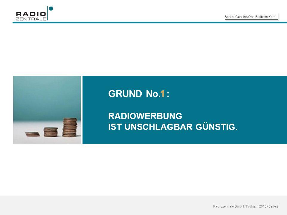 Radio. Geht ins Ohr. Bleibt im Kopf. GRUND No. : RADIOWERBUNG IST UNSCHLAGBAR GÜNSTIG.