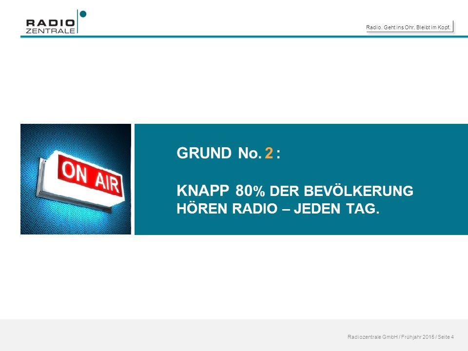 Radio.Geht ins Ohr. Bleibt im Kopf. KNAPP 80% DER BEVÖLKERUNG HÖREN RADIO – JEDEN TAG.