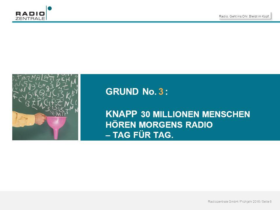Radio.Geht ins Ohr. Bleibt im Kopf. KNAPP 30 MILLIONEN MENSCHEN HÖREN MORGENS RADIO – TAG FÜR TAG.