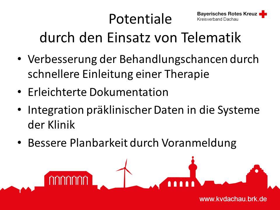 www.kvdachau.brk.de Kreisverband Dachau Potentiale durch den Einsatz von Telematik Verbesserung der Behandlungschancen durch schnellere Einleitung einer Therapie Erleichterte Dokumentation Integration präklinischer Daten in die Systeme der Klinik Bessere Planbarkeit durch Voranmeldung