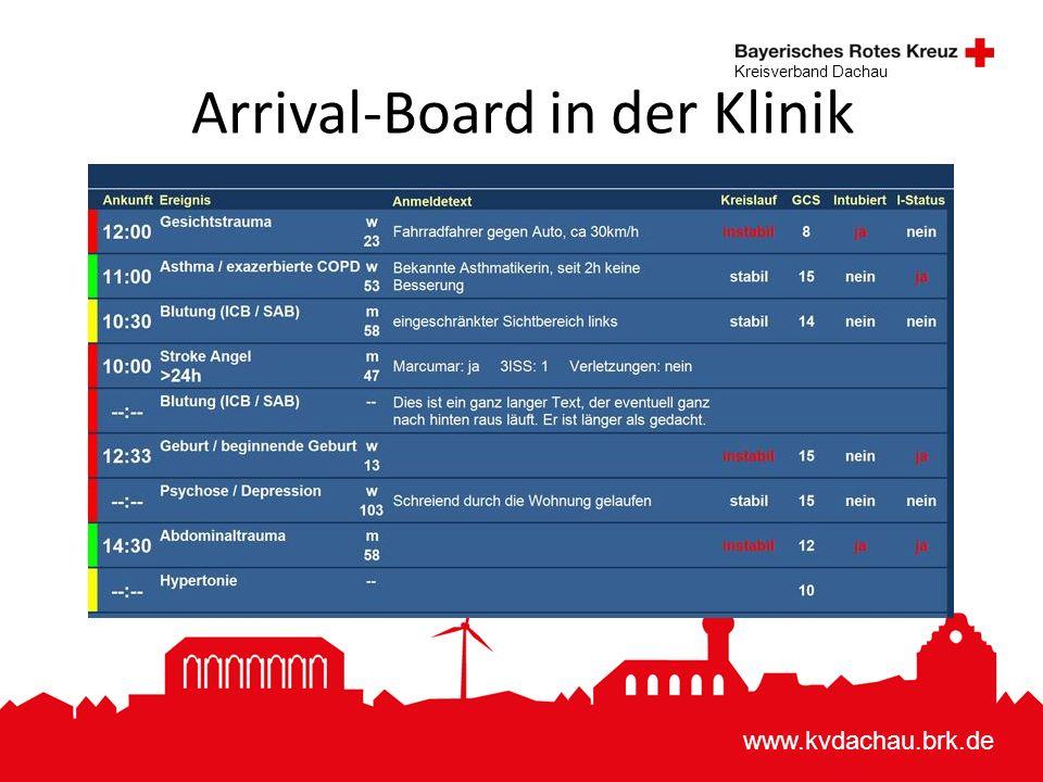 www.kvdachau.brk.de Kreisverband Dachau Arrival-Board in der Klinik