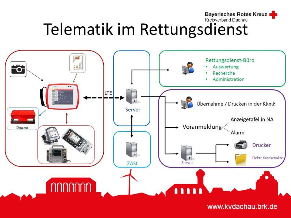 www.kvdachau.brk.de Kreisverband Dachau Telematik im Rettungsdienst