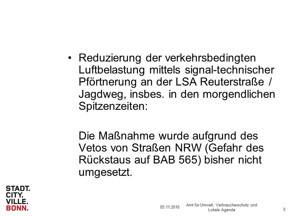 05.11.2010 Amt für Umwelt, Verbraucherschutz und Lokale Agenda 5 Reduzierung der verkehrsbedingten Luftbelastung mittels signal-technischer Pförtnerung an der LSA Reuterstraße / Jagdweg, insbes.