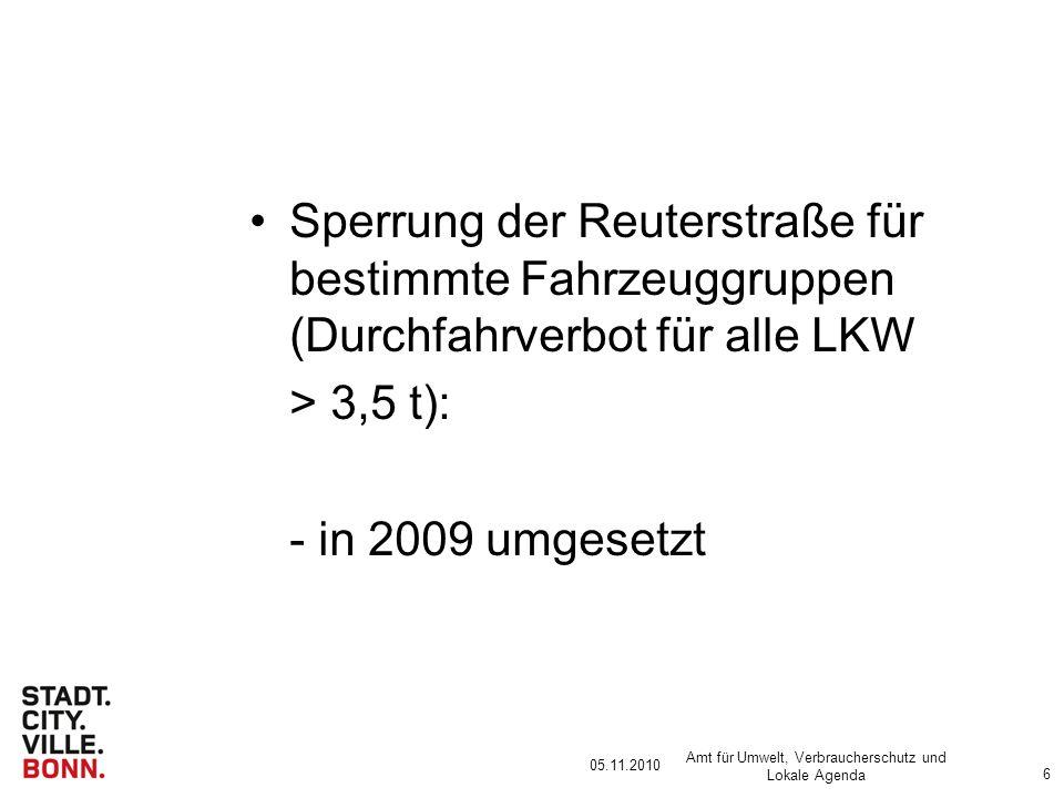 05.11.2010 Amt für Umwelt, Verbraucherschutz und Lokale Agenda 6 Sperrung der Reuterstraße für bestimmte Fahrzeuggruppen (Durchfahrverbot für alle LKW > 3,5 t): - in 2009 umgesetzt