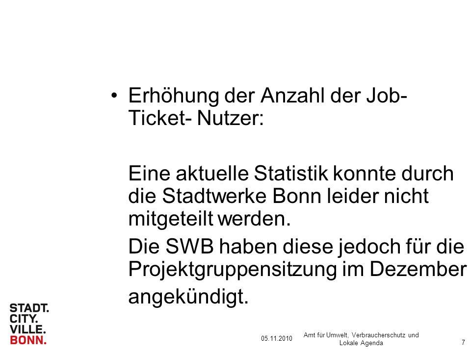 05.11.2010 Amt für Umwelt, Verbraucherschutz und Lokale Agenda 7 Erhöhung der Anzahl der Job- Ticket- Nutzer: Eine aktuelle Statistik konnte durch die Stadtwerke Bonn leider nicht mitgeteilt werden.