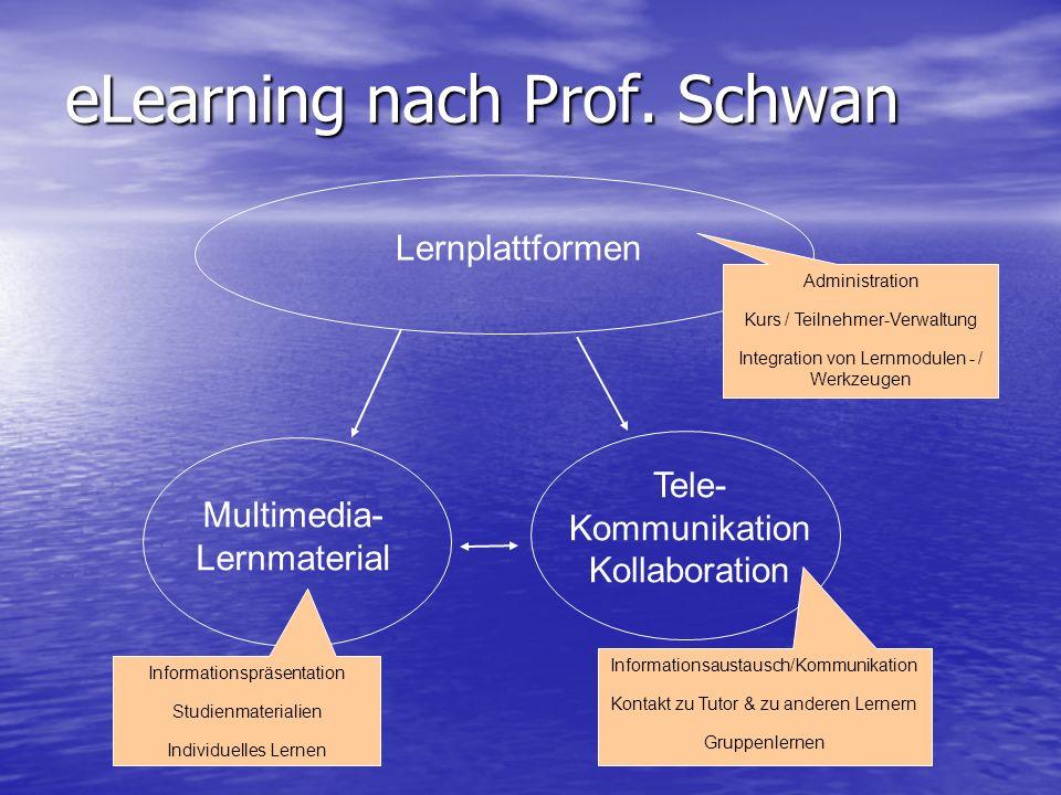 Webbasierte Lernplattform Eine serverseitig installierte Software, die beliebige Lerninhalte über das Internet zu vermitteln hilft und die Organisation der dabei notwendigen Lernprozesse unterstützt.