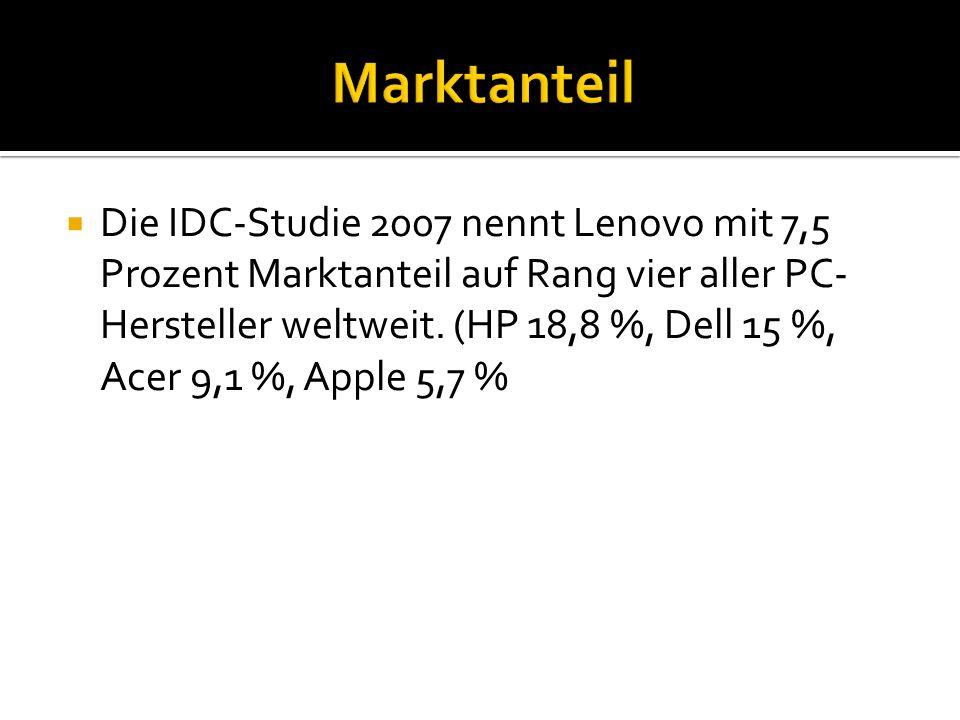  Die IDC-Studie 2007 nennt Lenovo mit 7,5 Prozent Marktanteil auf Rang vier aller PC- Hersteller weltweit.
