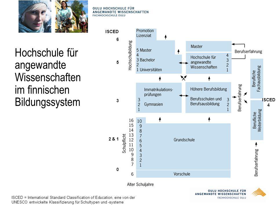 Hochschule für angewandte Wissenschaften im finnischen Bildungssystem ISCED 6 5 3 2 & 1 0 ISCED 4 ISCED = International Standard Classification of Education, eine von der UNESCO entwickelte Klassifizierung für Schultypen und -systeme