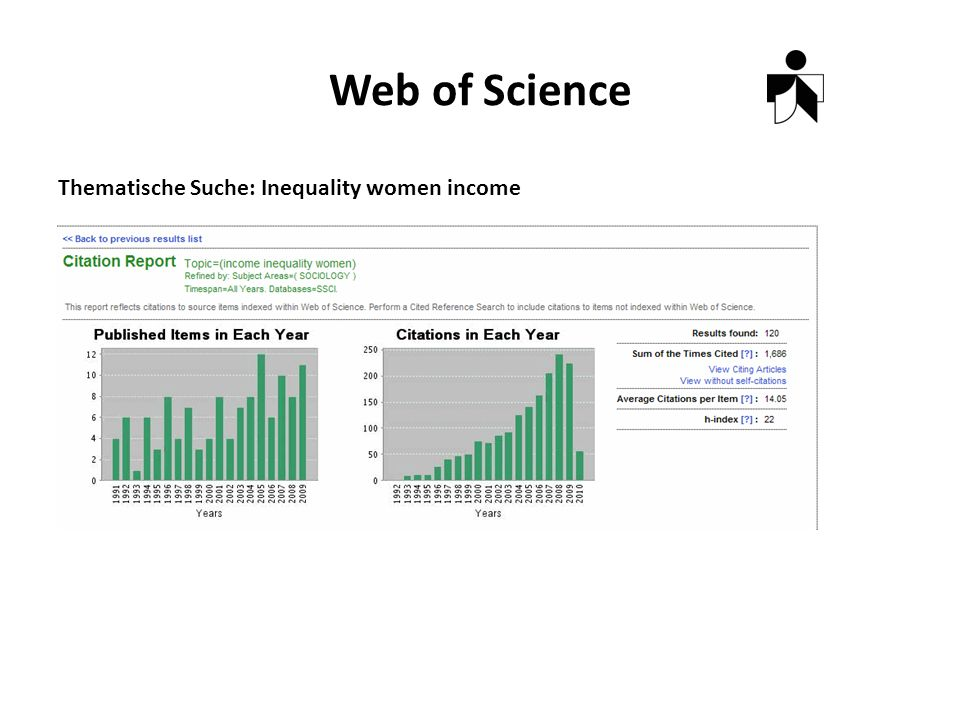 Web of Science Thematische Suche: Inequality women income
